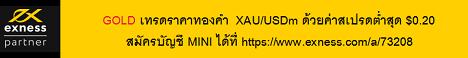 www.exness.com/a/73208